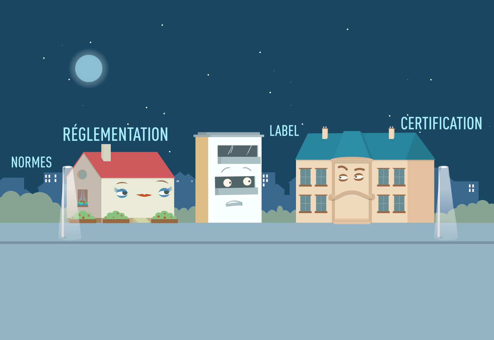 Certification, label, réglementation, normes… Quelles différences ?